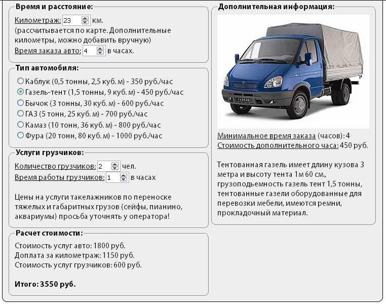 Оценка автомобиля для продажи яндекс